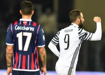 Juventus, Allegri