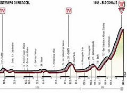 Giro, 9/a tappa in Molise e Abruzzo