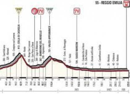 Giro d'Italia 2017: Fernando Gaviria è più forte di Marcel Kittel?