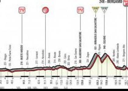 Giro d'Italia 2017, la presentazione della 17/a tappa