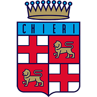 Logo Chieri