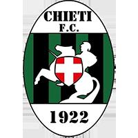 Logo Chieti