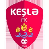 Logo Kesla