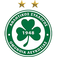 Logo Omonia Nicosia