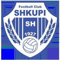 Logo Shkupi