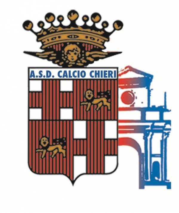 Serie D, Chieri-Varesina 0-1: risultato, cronaca e highlights. Live