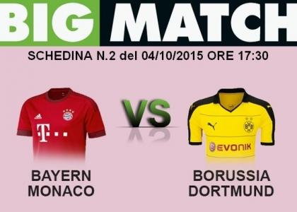 Ecco Big Match, il gioco on line del sito CALCIOinBORSA
