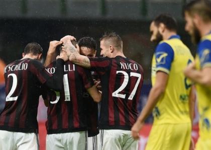 Serie A, Milan-Chievo: formazioni, diretta, pagelle. Live