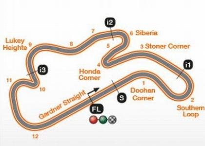 MotoGP, Australia: la presentazione