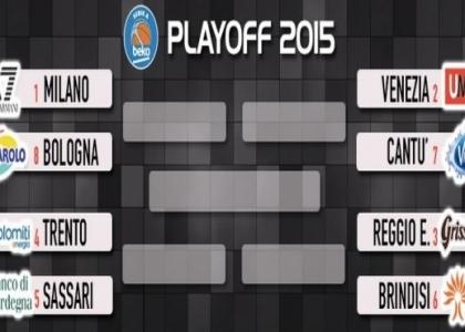 Basket Playoff Serie A Partite Date E Tabellone Live