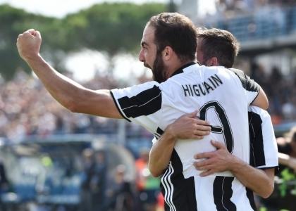 Sport in tv, 18 ottobre: Champions, Lione-Juventus in chiaro su Canale 5