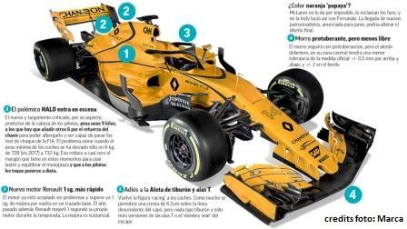 Formula 1, McLaren: positiva l'unione con Renault