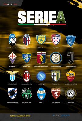 Year Book DataSport: tutto il calcio in cifre - Serie A