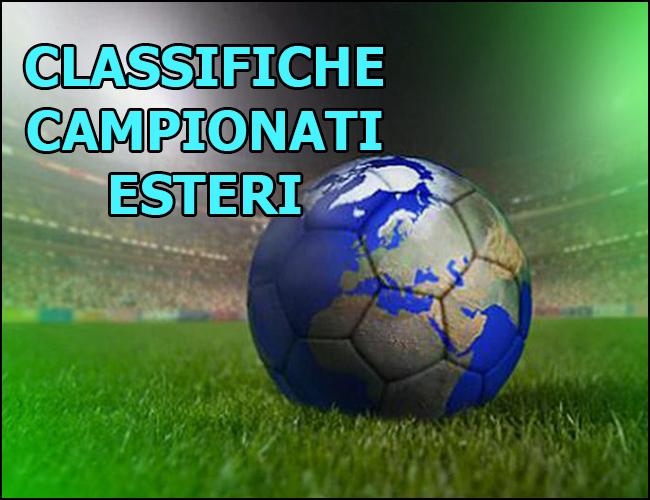 Classifiche campionati Europei