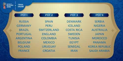 Mondiali Russia 2018: ecco le 32 squadre qualificate